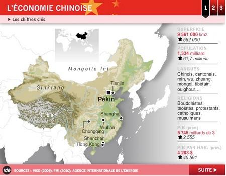 economie_chinoise